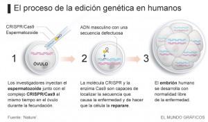 ediciongenetica660