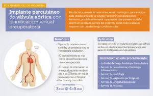 Infografía implante válvula aórtica