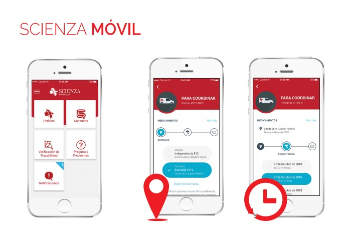 Scienza Movil
