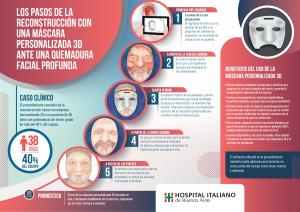 Infografía máscara 3D